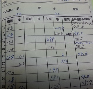 高血糖の手帳 使用前.jpg